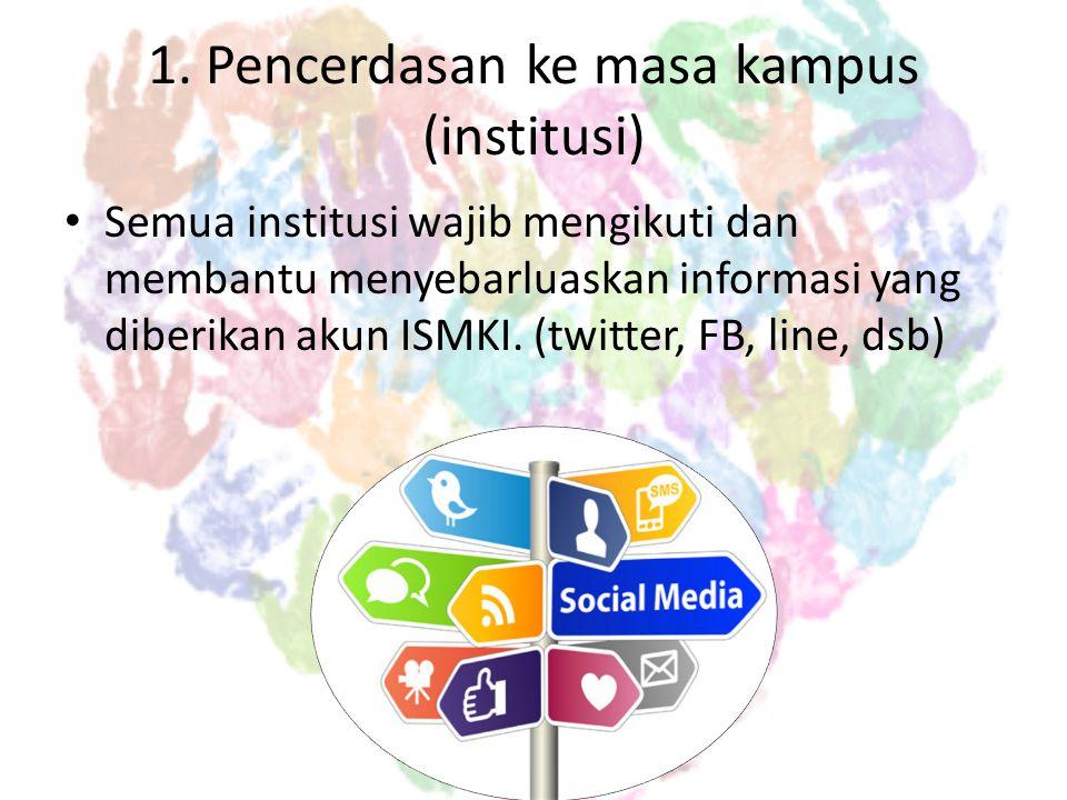2.Pemetaan daerah rawan bencana Mendata daerah-daerah rawan bencana Indonesia.