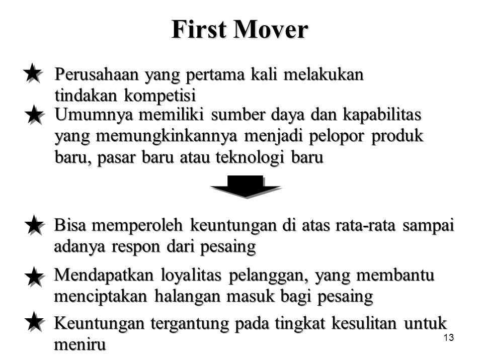 13 First Mover Perusahaan yang pertama kali melakukan tindakan kompetisi Umumnya memiliki sumber daya dan kapabilitas yang memungkinkannya menjadi pel