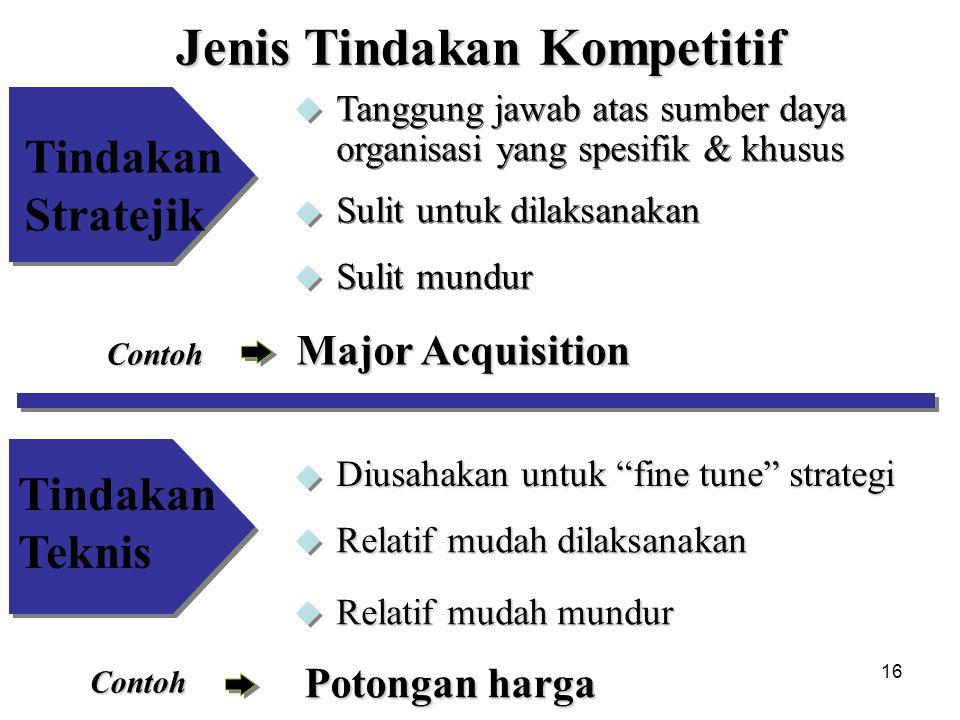 16 Tindakan Teknis Major Acquisition Contoh Jenis Tindakan Kompetitif Tindakan Stratejik Potongan harga Contoh Tanggung jawab atas sumber daya organis