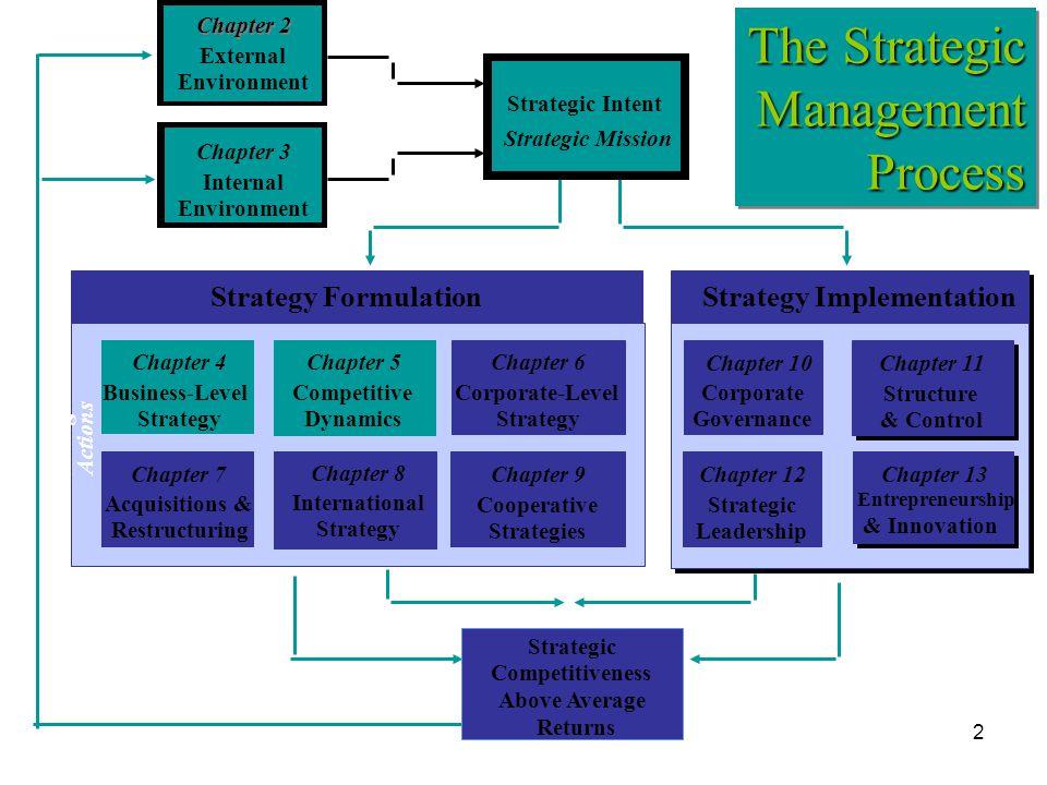 2 Chapter 2 Chapter 3 Internal Environment External Environment The Strategic ManagementProcess ManagementProcess Strategic Intent Strategic Mission S