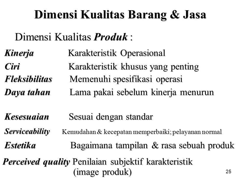 25 Dimensi Kualitas Barang & Jasa Dimensi Kualitas Produk : Perceived quality Penilaian subjektif karakteristik (image produk) Kinerja Karakteristik O