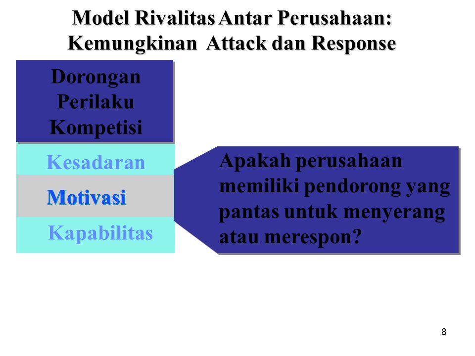 8 Apakah perusahaan memiliki pendorong yang pantas untuk menyerang atau merespon? Dorongan Perilaku Kompetisi Motivasi Kapabilitas Kesadaran Model Riv