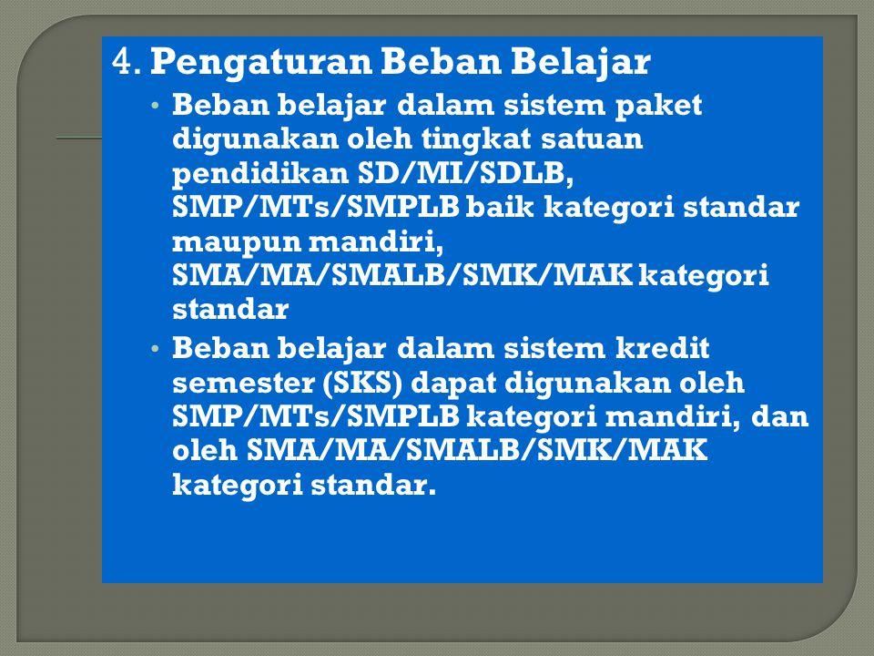 4. Pengaturan Beban Belajar Beban belajar dalam sistem paket digunakan oleh tingkat satuan pendidikan SD/MI/SDLB, SMP/MTs/SMPLB baik kategori standar