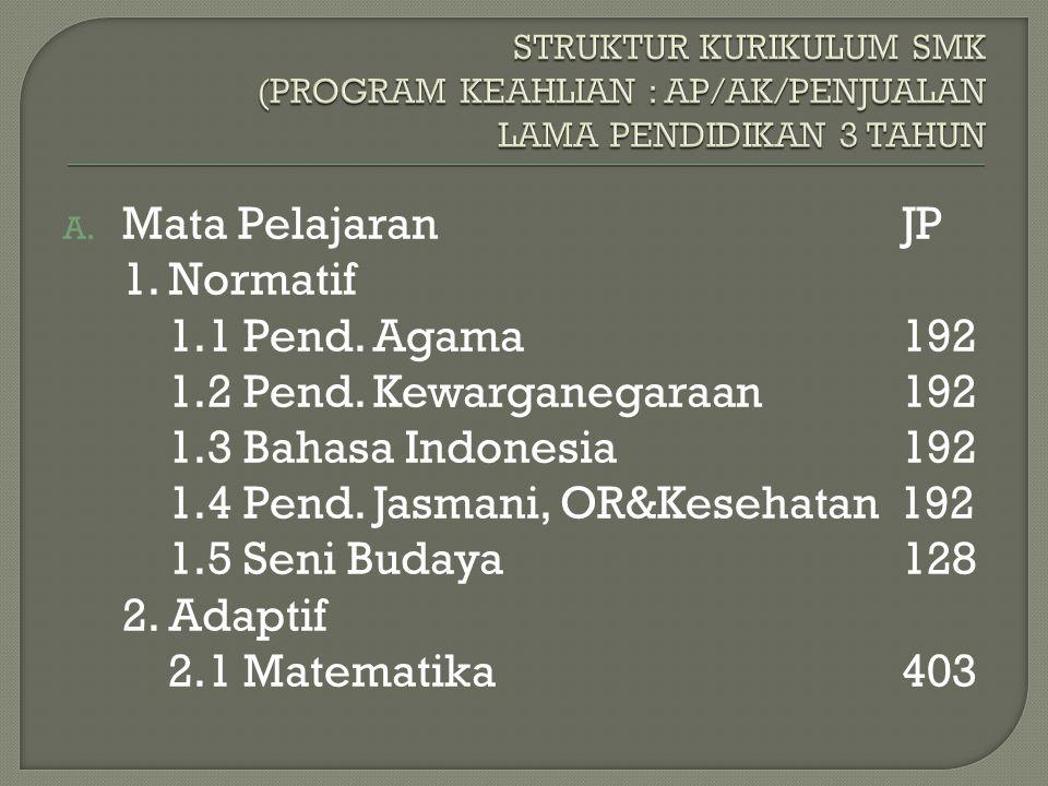 A.Mata PelajaranJP 1. Normatif 1.1 Pend. Agama 192 1.2 Pend.