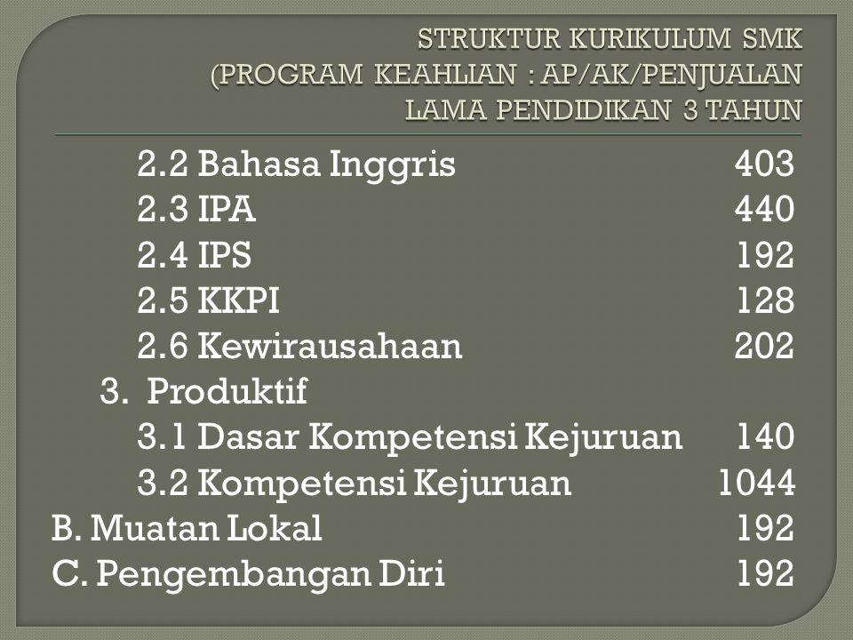 2.2 Bahasa Inggris403 2.3 IPA440 2.4 IPS192 2.5 KKPI128 2.6 Kewirausahaan202 3.