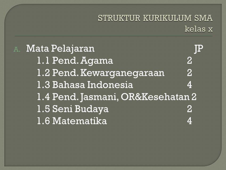 A.Mata PelajaranJP 1.1 Pend. Agama 2 1.2 Pend. Kewarganegaraan 2 1.3 Bahasa Indonesia 4 1.4 Pend.
