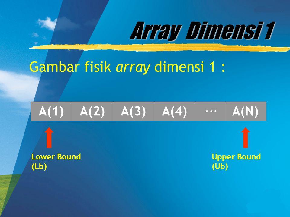 Array Dimensi 1 Gambar fisik array dimensi 1 : A(1)A(2)A(3)A(4)A(N)... Lower Bound (Lb) Upper Bound (Ub)