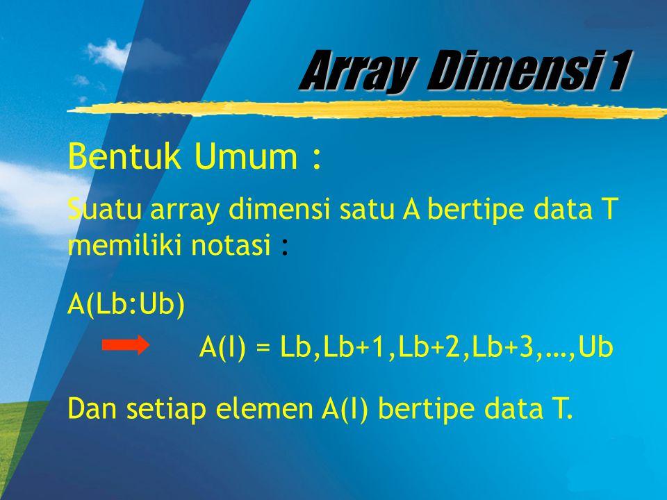 Array Dimensi 1 Bentuk Umum : Suatu array dimensi satu A bertipe data T memiliki notasi : A(Lb:Ub) A(I) = Lb,Lb+1,Lb+2,Lb+3,…,Ub Dan setiap elemen A(I