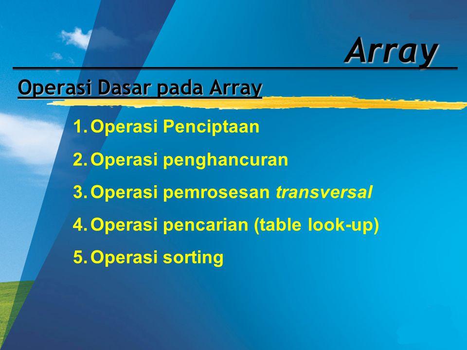 Array Operasi Dasar pada Array 1.Operasi Penciptaan 2.Operasi penghancuran 3.Operasi pemrosesan transversal 4.Operasi pencarian (table look-up) 5.Oper