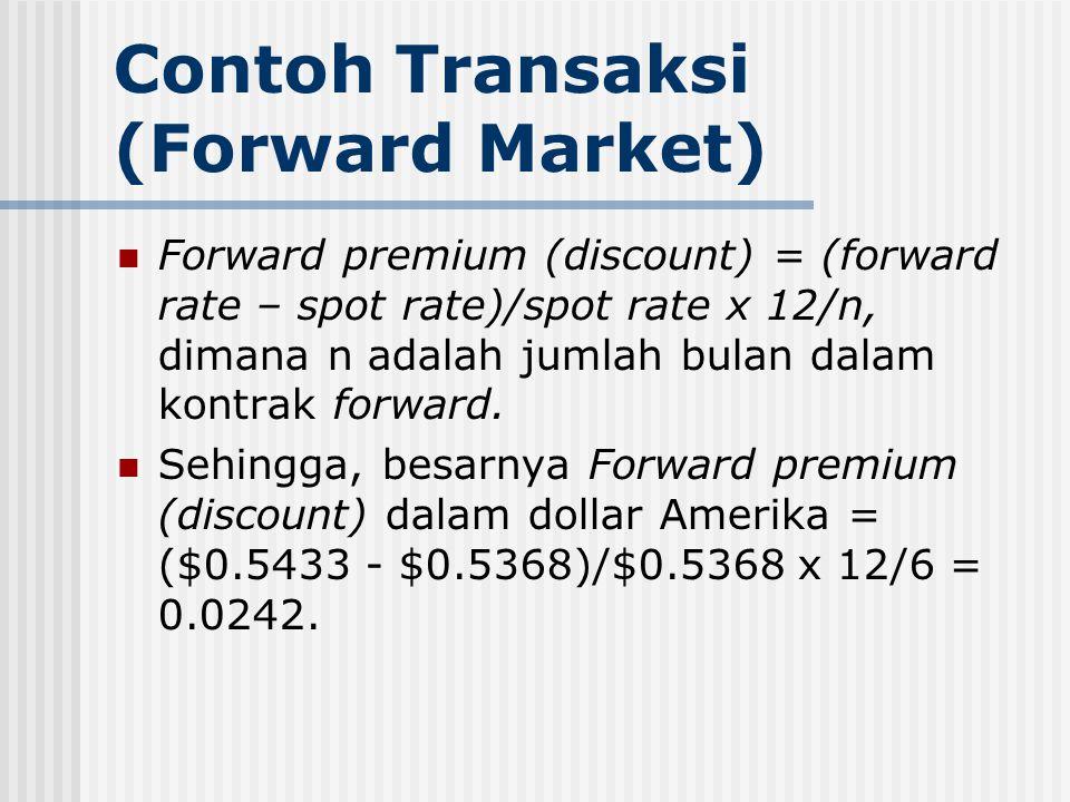 Contoh Transaksi (Forward Market) Jika tingkat pertukaran pada spot market untuk francs Swiss sebesar $0.5368, sedangkan francs pada forward market 6