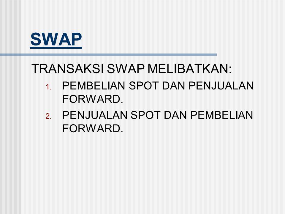Contoh Transaksi (Forward Market) Forward premium (discount) = (forward rate – spot rate)/spot rate x 12/n, dimana n adalah jumlah bulan dalam kontrak