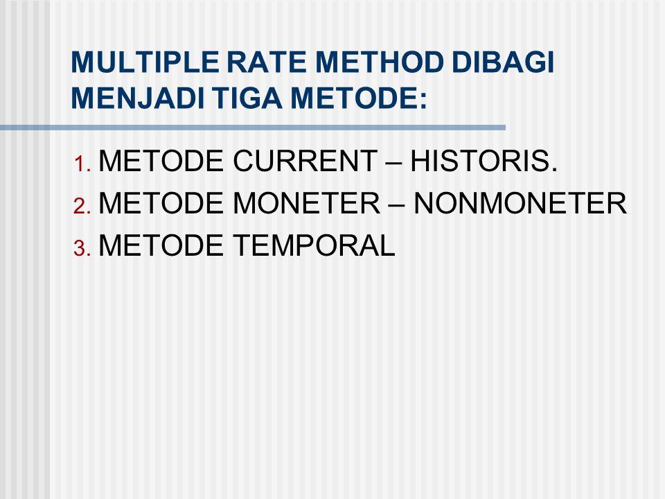 METODE TRANSLASI DIKLASIFIKASIKAN KEDALAM METODE: 1. SINGLE RATE METHOD  METODE INI MENGAPLIKASIKAN KURS TUNGGAL YAITU KURS BERLAKU ATAU KURS PENUTUP