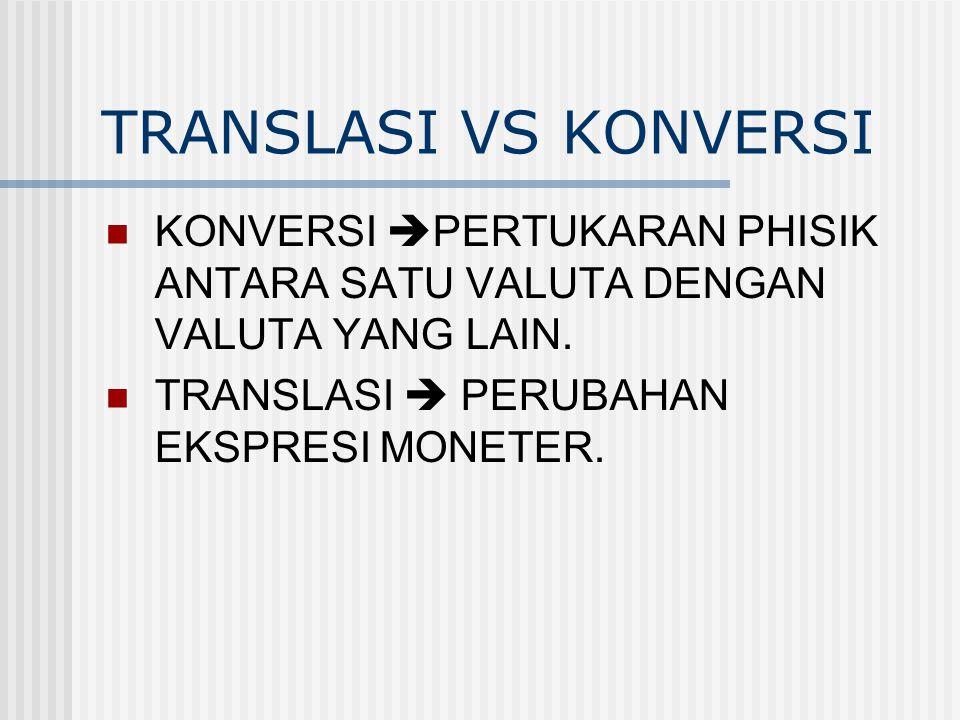 TRANSLASI VALUTA ASING DIPERLUKAN: 1. UNTUK MENCATAT TRANSAKSI- TRANSAKSI VALAS. 2. UNTUK MELAPORKAN AKTIVITAS- AKTIVITAS CABANG & PERUSAHAAN ANAK INT