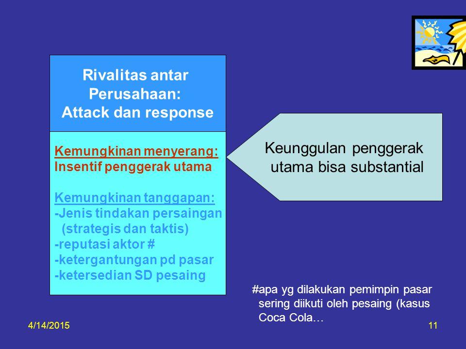 4/14/201511 Kemungkinan menyerang: Insentif penggerak utama Kemungkinan tanggapan: -Jenis tindakan persaingan (strategis dan taktis) -reputasi aktor #