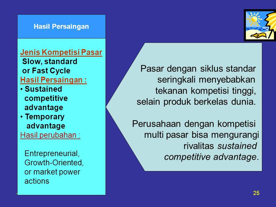 4/14/201525 Pasar dengan siklus standar seringkali menyebabkan tekanan kompetisi tinggi, selain produk berkelas dunia. Perusahaan dengan kompetisi mul