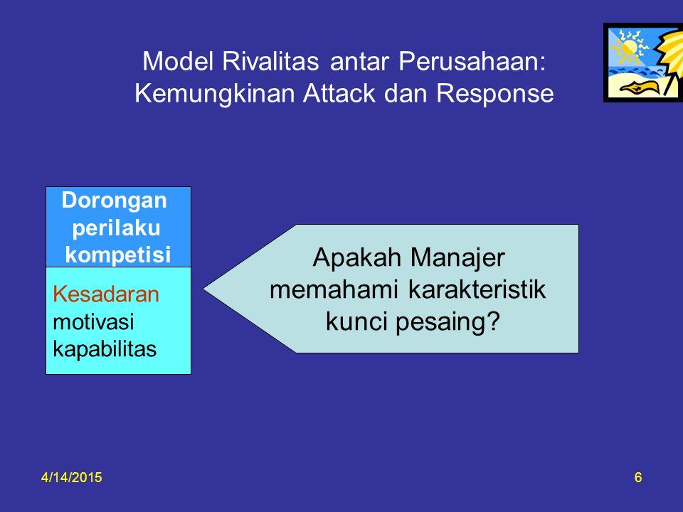 4/14/20156 Model Rivalitas antar Perusahaan: Kemungkinan Attack dan Response Dorongan perilaku kompetisi Kesadaran motivasi kapabilitas Apakah Manajer