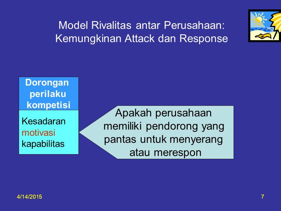 4/14/20157 Model Rivalitas antar Perusahaan: Kemungkinan Attack dan Response Dorongan perilaku kompetisi Kesadaran motivasi kapabilitas Apakah perusah