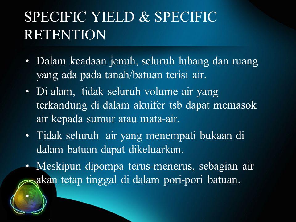 SPECIFIC YIELD & SPECIFIC RETENTION Dalam keadaan jenuh, seluruh lubang dan ruang yang ada pada tanah/batuan terisi air. Di alam, tidak seluruh volume