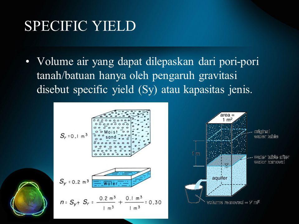 SPECIFIC YIELD Volume air yang dapat dilepaskan dari pori-pori tanah/batuan hanya oleh pengaruh gravitasi disebut specific yield (Sy) atau kapasitas j