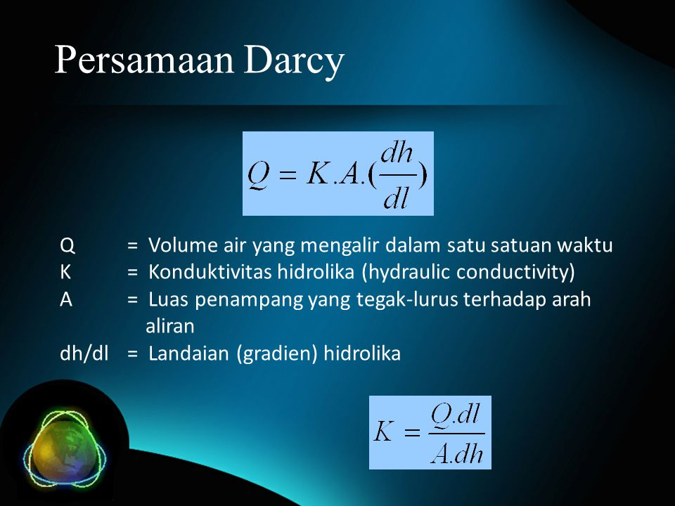 Persamaan Darcy Q = Volume air yang mengalir dalam satu satuan waktu K = Konduktivitas hidrolika (hydraulic conductivity) A = Luas penampang yang tega