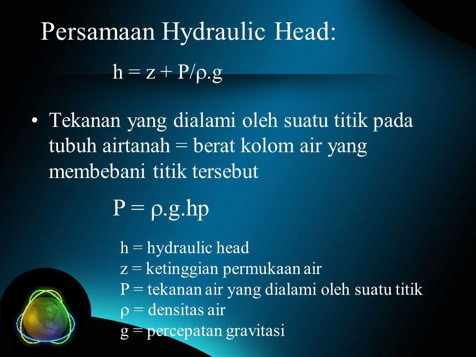 Persamaan Hydraulic Head: h = z + P/  g Tekanan yang dialami oleh suatu titik pada tubuh airtanah = berat kolom air yang membebani titik tersebut P