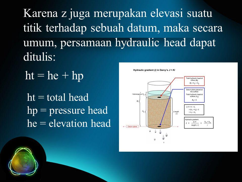 Karena z juga merupakan elevasi suatu titik terhadap sebuah datum, maka secara umum, persamaan hydraulic head dapat ditulis: ht = he + hp ht = total h