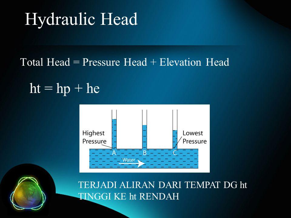 Hydraulic Head Total Head = Pressure Head + Elevation Head ht = hp + he TERJADI ALIRAN DARI TEMPAT DG ht TINGGI KE ht RENDAH