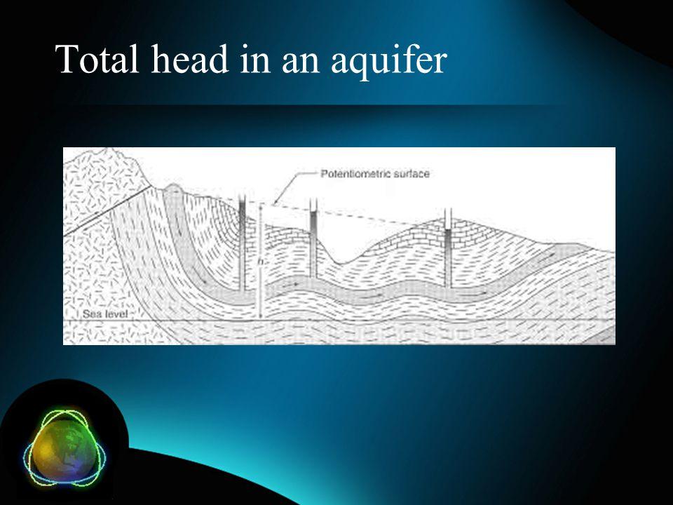 Total head in an aquifer