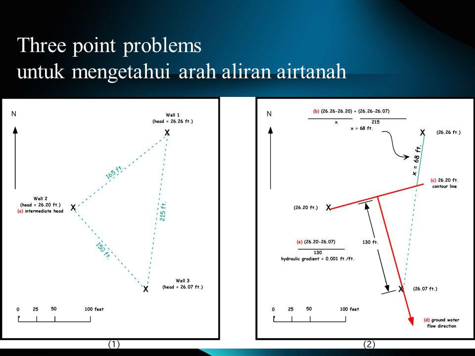 Three point problems untuk mengetahui arah aliran airtanah