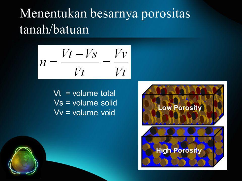 Menentukan besarnya porositas tanah/batuan Vt = volume total Vs = volume solid Vv = volume void