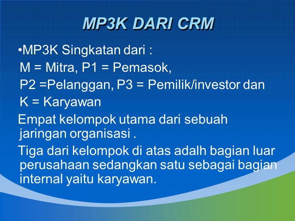 MP3K DARI CRM MP3K Singkatan dari : M = Mitra, P1 = Pemasok, P2 =Pelanggan, P3 = Pemilik/investor dan K = Karyawan Empat kelompok utama dari sebuah ja