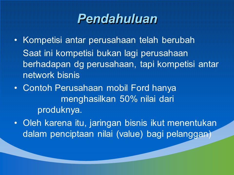 MP3K DARI CRM MP3K Singkatan dari : M = Mitra, P1 = Pemasok, P2 =Pelanggan, P3 = Pemilik/investor dan K = Karyawan Empat kelompok utama dari sebuah jaringan organisasi.