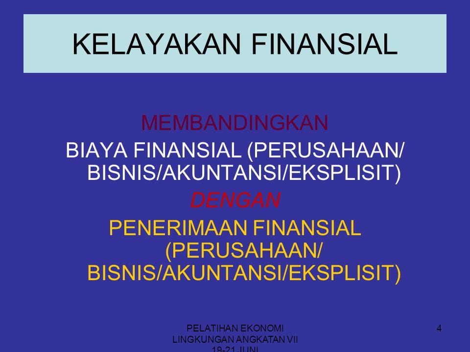 PELATIHAN EKONOMI LINGKUNGAN ANGKATAN VII 19-21 JUNI 4 KELAYAKAN FINANSIAL MEMBANDINGKAN BIAYA FINANSIAL (PERUSAHAAN/ BISNIS/AKUNTANSI/EKSPLISIT) DENG