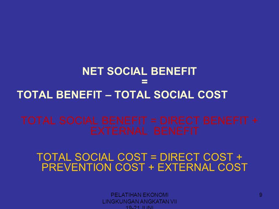 PELATIHAN EKONOMI LINGKUNGAN ANGKATAN VII 19-21 JUNI 9 NET SOCIAL BENEFIT = TOTAL BENEFIT – TOTAL SOCIAL COST TOTAL SOCIAL BENEFIT = DIRECT BENEFIT + EXTERNAL BENEFIT TOTAL SOCIAL COST = DIRECT COST + PREVENTION COST + EXTERNAL COST