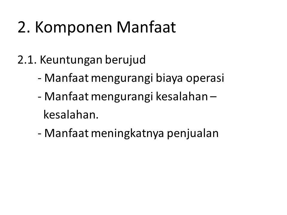 2.Komponen Manfaat 2.1.