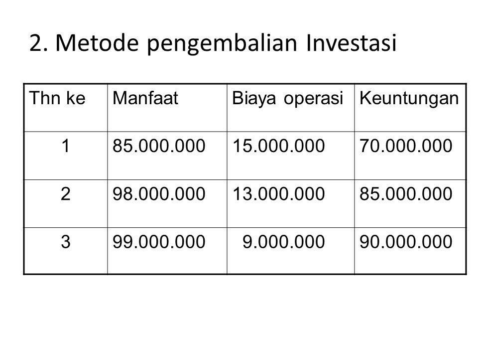 Langkah pertama cari total manfat Thn keManfaat 1 85.000.000 2 98.000.000 3 99.000.000 + Total 282.000.000