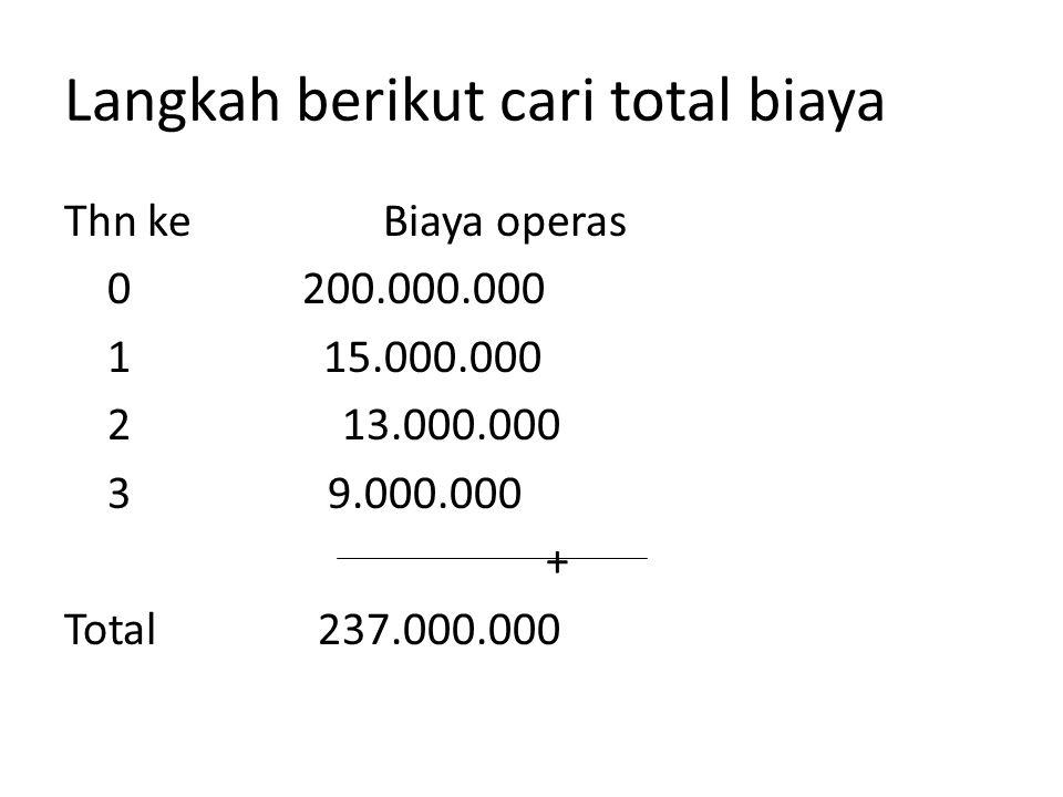 Langkah berikut cari total biaya Thn keBiaya operas 0 200.000.000 1 15.000.000 2 13.000.000 3 9.000.000 + Total 237.000.000
