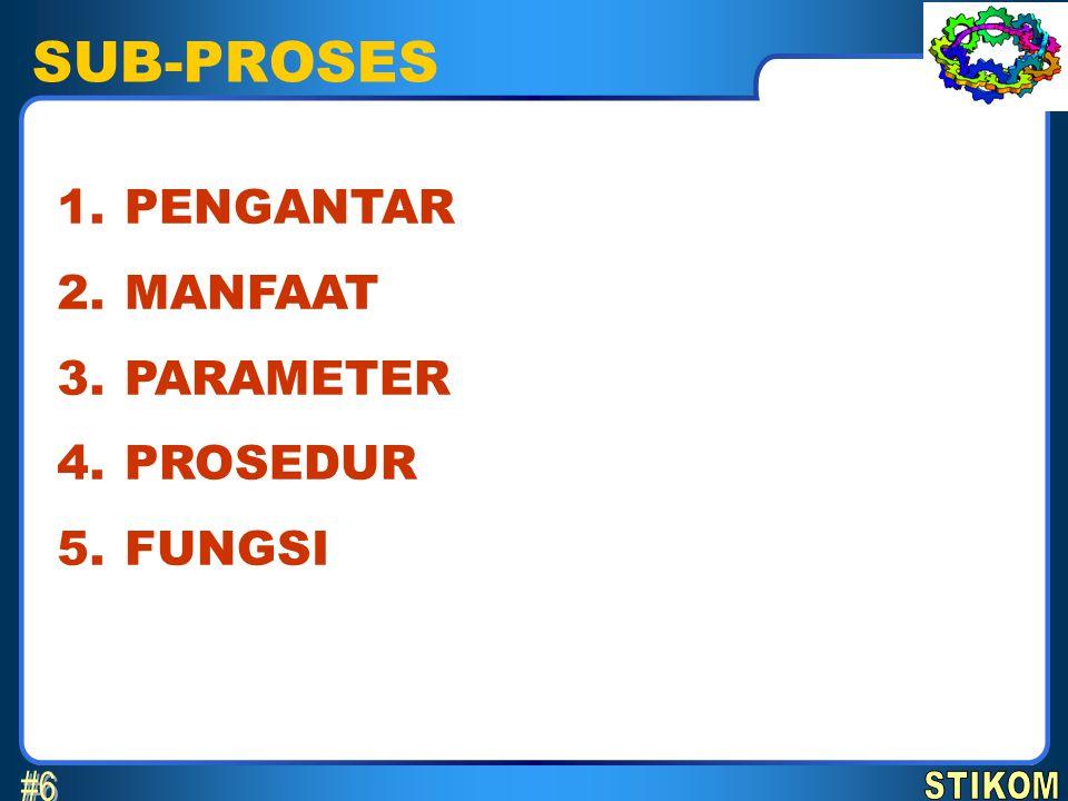 SUB-PROSES PENGANTAR MANFAAT PARAMETER PROSEDUR FUNGSI 1. 2. 3. 4. 5.