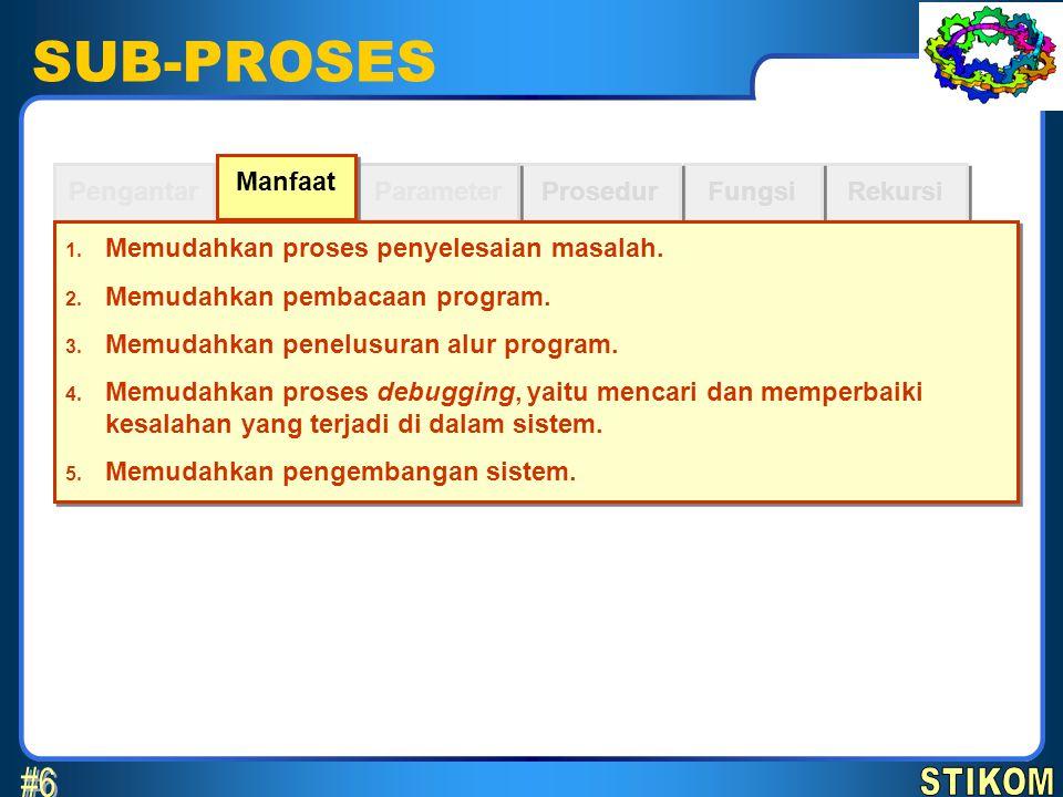 SUB-PROSES Rekursi Fungsi Prosedur Parameter Pengantar Manfaat 1. Memudahkan proses penyelesaian masalah. 2. Memudahkan pembacaan program. 3. Memudahk