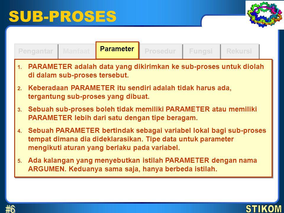 Manfaat SUB-PROSES Rekursi Fungsi Prosedur Pengantar Parameter 1. PARAMETER adalah data yang dikirimkan ke sub-proses untuk diolah di dalam sub-proses