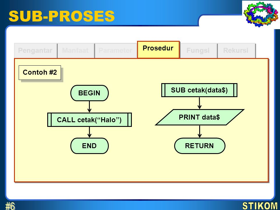 "SUB-PROSES Parameter Manfaat Pengantar Rekursi Fungsi Prosedur RETURN SUB cetak(data$) PRINT data$ Contoh #2 BEGIN END CALL cetak(""Halo"")"