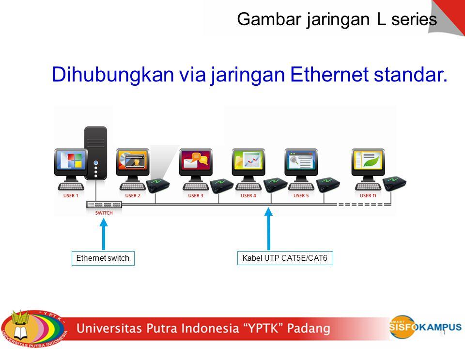 11 Dihubungkan via jaringan Ethernet standar. Ethernet switchKabel UTP CAT5E/CAT6 Gambar jaringan L series