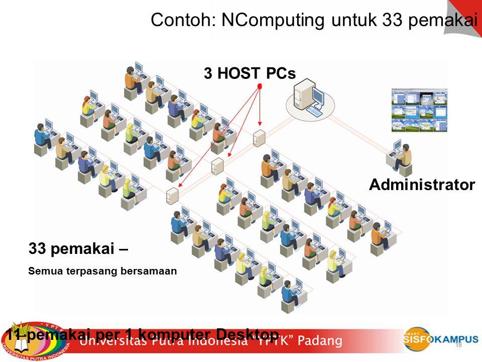 18 Contoh: NComputing untuk 33 pemakai 3 HOST PCs Administrator 33 pemakai – Semua terpasang bersamaan 11 pemakai per 1 komputer Desktop