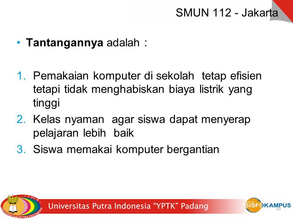 23 SMUN 112 - Jakarta Tantangannya adalah : 1.Pemakaian komputer di sekolah tetap efisien tetapi tidak menghabiskan biaya listrik yang tinggi 2.Kelas