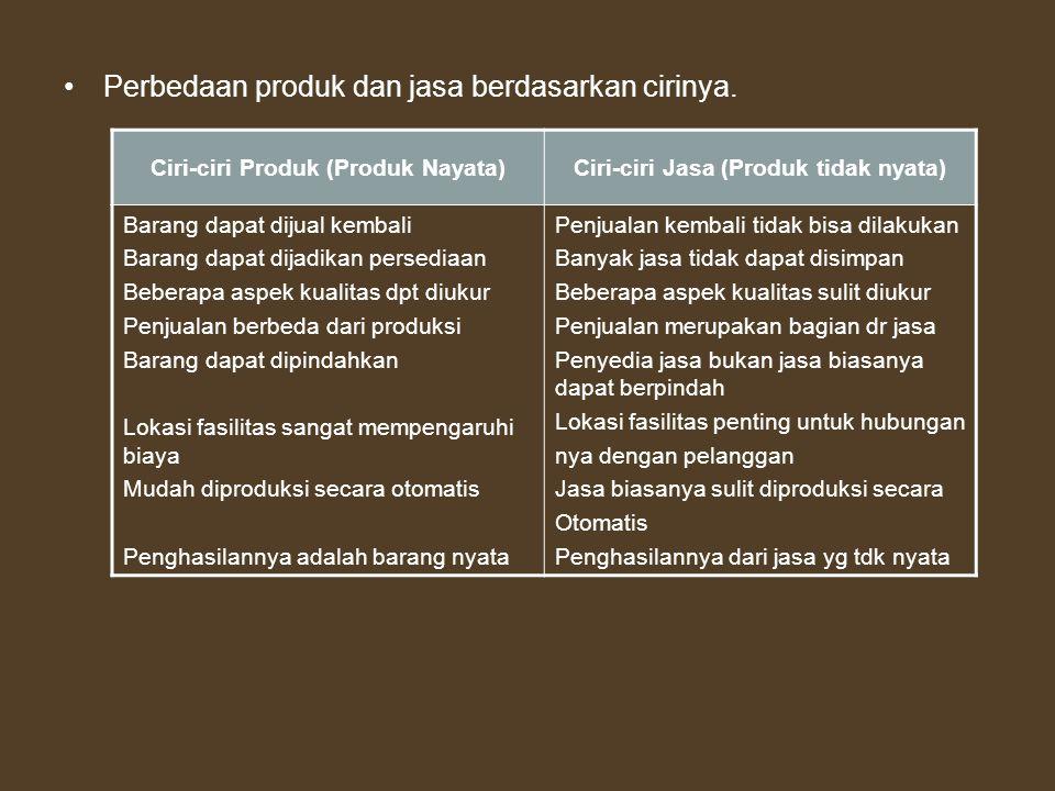Perbedaan produk dan jasa berdasarkan cirinya. Ciri-ciri Produk (Produk Nayata)Ciri-ciri Jasa (Produk tidak nyata) Barang dapat dijual kembali Barang