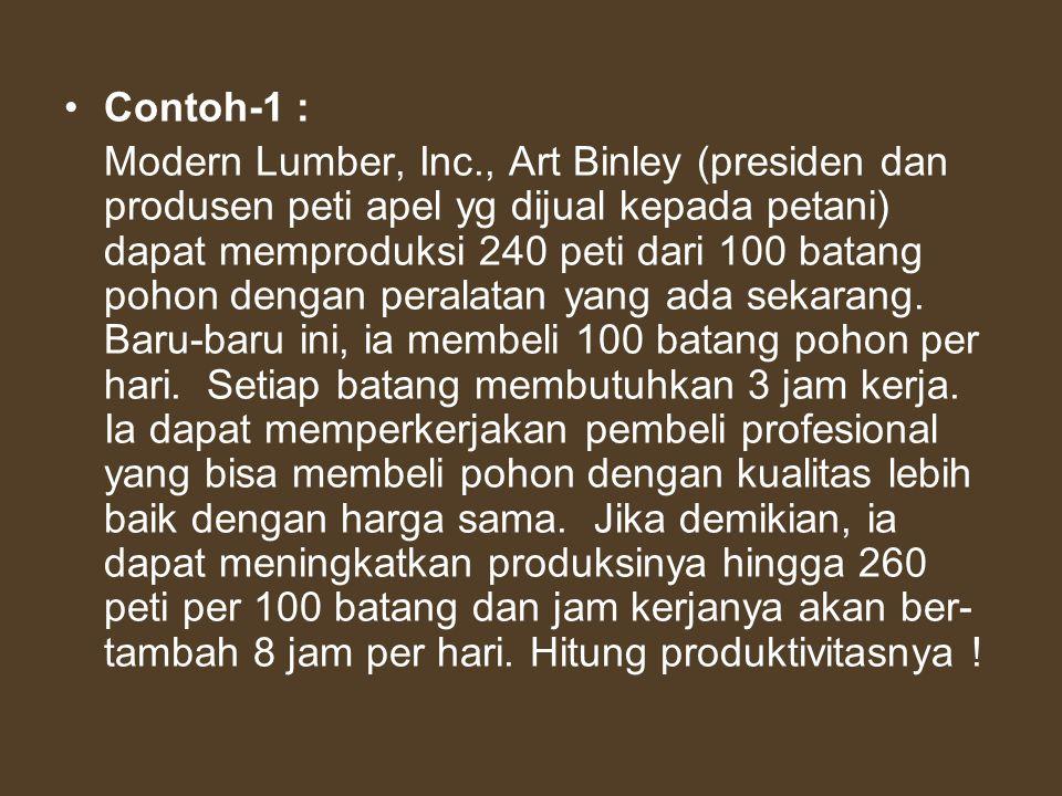 Contoh-1 : Modern Lumber, Inc., Art Binley (presiden dan produsen peti apel yg dijual kepada petani) dapat memproduksi 240 peti dari 100 batang pohon