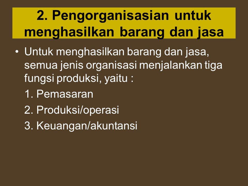 2. Pengorganisasian untuk menghasilkan barang dan jasa Untuk menghasilkan barang dan jasa, semua jenis organisasi menjalankan tiga fungsi produksi, ya