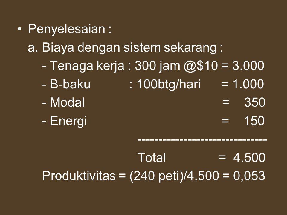Penyelesaian : a. Biaya dengan sistem sekarang : - Tenaga kerja : 300 jam @$10 = 3.000 - B-baku : 100btg/hari = 1.000 - Modal = 350 - Energi = 150 ---