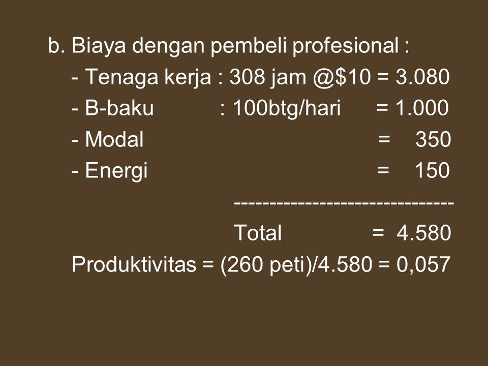 b. Biaya dengan pembeli profesional : - Tenaga kerja : 308 jam @$10 = 3.080 - B-baku : 100btg/hari = 1.000 - Modal = 350 - Energi = 150 --------------