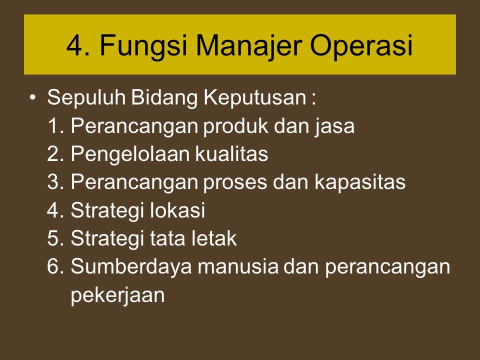 4. Fungsi Manajer Operasi Sepuluh Bidang Keputusan : 1. Perancangan produk dan jasa 2. Pengelolaan kualitas 3. Perancangan proses dan kapasitas 4. Str